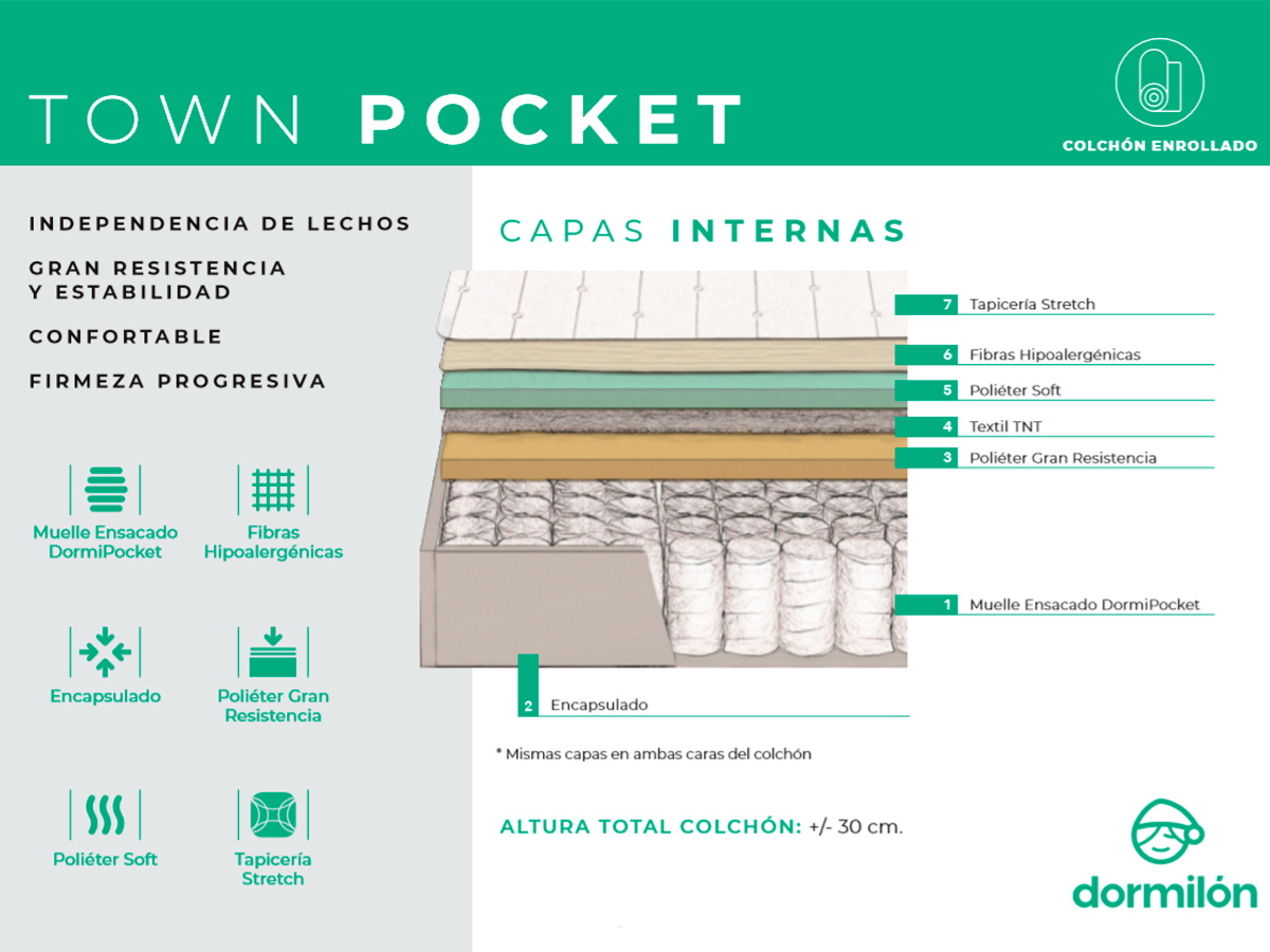 FitxaTecnica Town Pocket